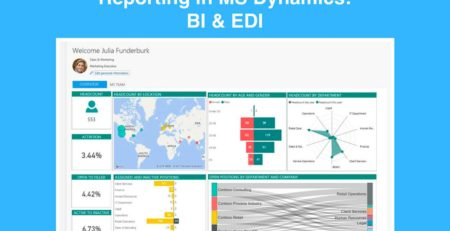 BI and EDI reporting